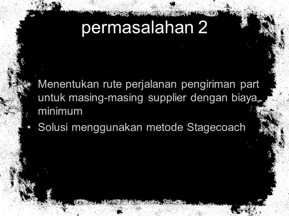 solusi 2 Permasalahan Biaya Pengiriman Part Metode Stagecoach PT. Az