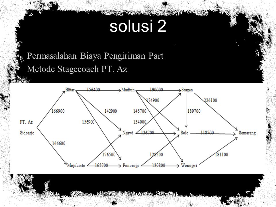 solusi 2 (cont.) Metode Stagecoach PT. Bz