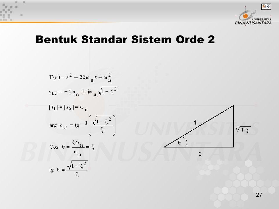 28 Contoh : Tentukanlah damping ratio dari sistem dibawah ini untuk faktor gain K = 24.