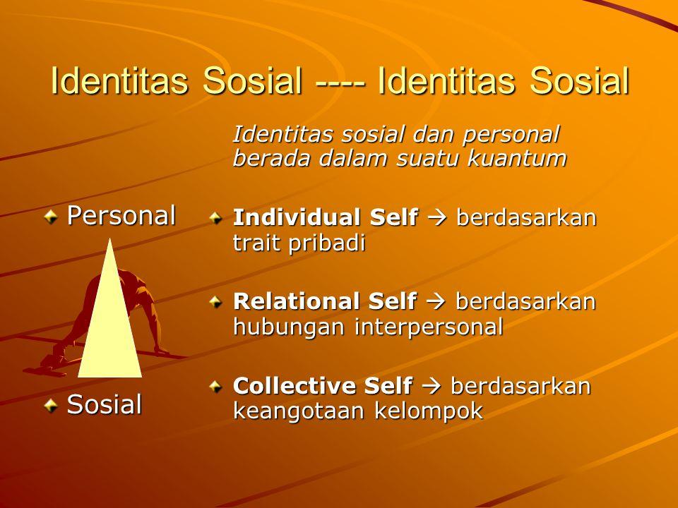 Seputar Identitas Orang dengan budaya kelompok lebih banyak mendefinisikan identitasnya berdasarkan kelompoknya daripada orang dengan budaya individualis Orang-orang minoritas lebih banyak menjelaskan dirinya dalam kelompok Keyakinan kita terhadap bagaimana orang memperlakukan juga mempengaruhi identitas diri (sebagai bentuk pertahanan diri)