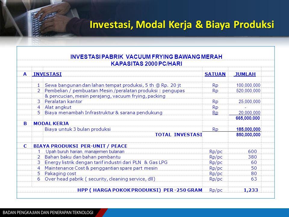Analsis Kelayakan Usaha No UraianPenjelasan 1 Metode Non-discounted Cash Flow ( Tanpa memperhitungkan nilai waktu uang ) Pay Back Period (PBP) Total Investasi PBP = ----------------------------- x 1 tahun Net Income + Depres : Mengukur waktu, berapa lama investasi akan kembali.
