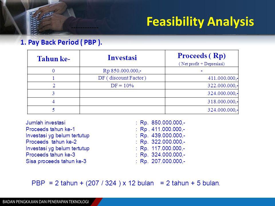 NPV & PI Thn ke :Proceeds ( Rp )DF = 10%PV proceeds (Rp) 1 411.000.000,-0.91 374.010.000,- 2 322.000.000,-0.83 267.260.000,- 3 324.000.000,-0.76 244.260.000,- 4 318.000.000,-0.69 218.568.714,- 5 324.000.000,-0.63 202.650.313,- Total PV dari Proceed 1.307.206.313,- Investasi 850.000.000,- NPV = PV Proceeds – Investasi 475.206.227,- 3.