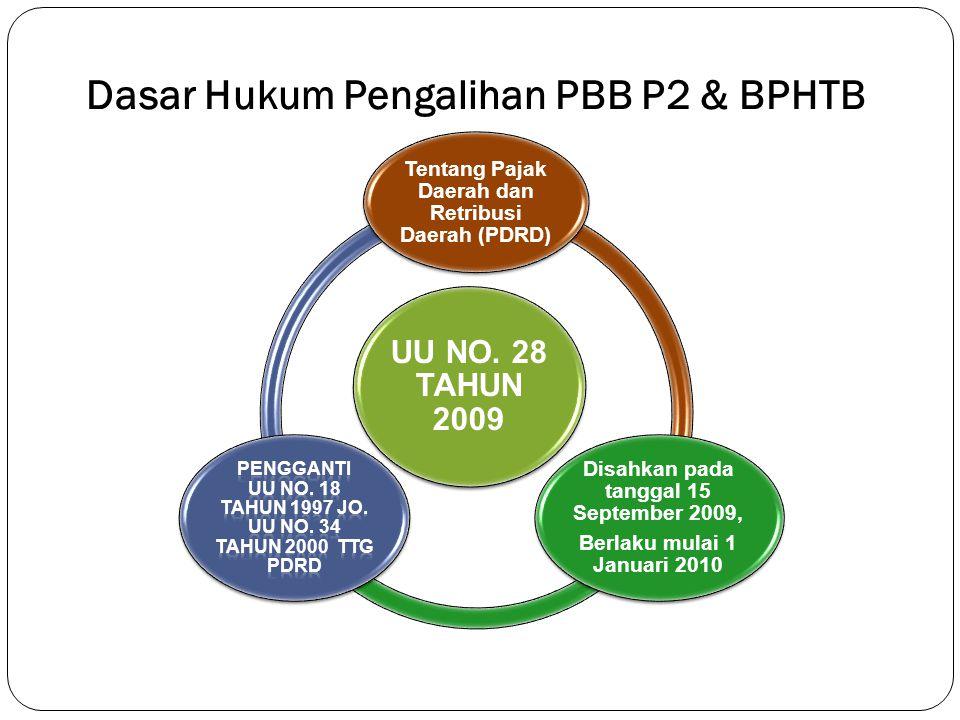 Tujuan Dan Waktu Pengalihan PBB P2 & BPHTB Meningkatkan local taxing power Kabupaten/Kota Tujuan BPHTB, mulai 1 Januari 2011 PBB P2, paling lambat mulai 1 Januari 2014 Waktu Pengalihan