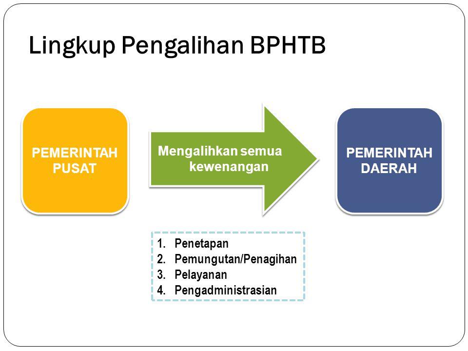 Penerimaan Kab/Kota Sebelum dan Setelah Pengalihan PBB P2 & BPHTB BPHTB