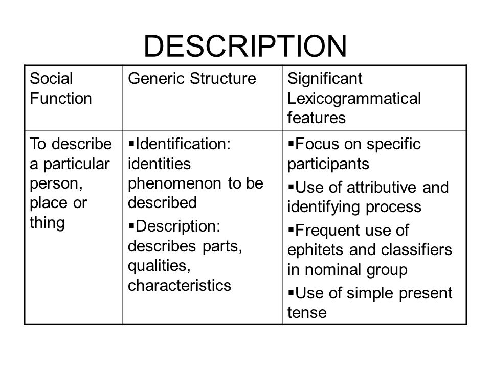 RECOUNT Social Function Generic StructureSignificant Lexicogrammatical Features To tell events for the purpose of informing or entertaining  Orientation: provides the setting and introduces participants  Events; tell what happened, in what sequence  Re-orientation: optional-closure of events  Focus on specific participants  Use of material processes  Circumstances of time and place  Focus on temporal sequence