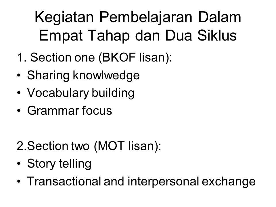Prinsip Pembelajaran Kontekstual (CTL) dan Literasi CTL: Konstruktivisme Inkuiri Mempertanyakan Pemodelan Komunitas belajar Pinilaian otentikRefleksi Literasi: Interpretasi Kolaborasi Konvensi Pengetahuan budaya Pemecahan masalah Refleksi dan refleksi diri Menggunakan bahasa