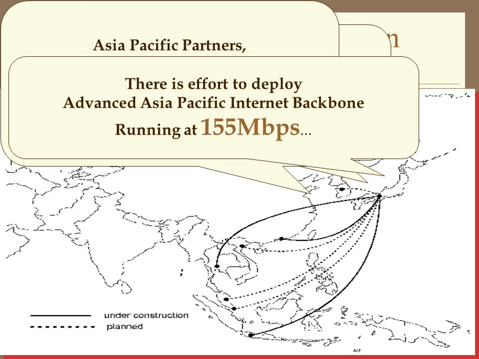 Asia Internet Interconnection Initiatives (AI3) Major Hub in Nara, Japan into WIDE Project Asia Pacific Partners, Indonesia, Thailand, Hongkong, Malaysia, Singapore, VietNam, Cambodia, Korea & Japan There is effort to deploy Advanced Asia Pacific Internet Backbone Running at 155Mbps...