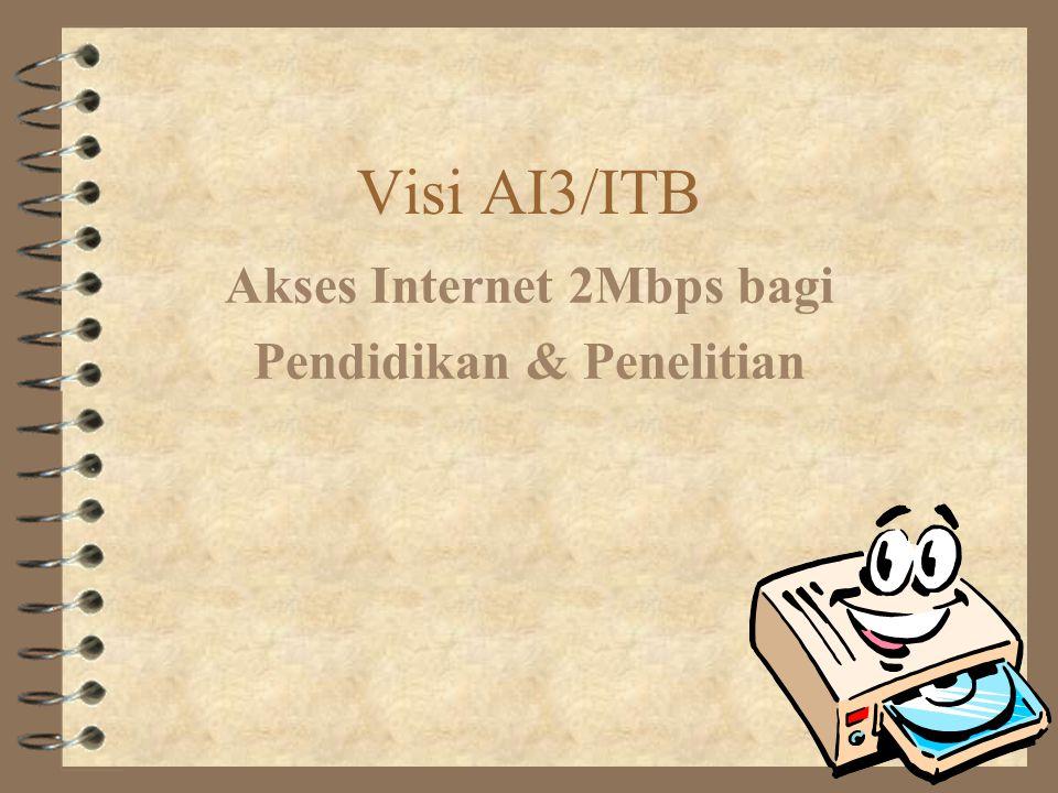 Visi AI3/ITB Akses Internet 2Mbps bagi Pendidikan & Penelitian