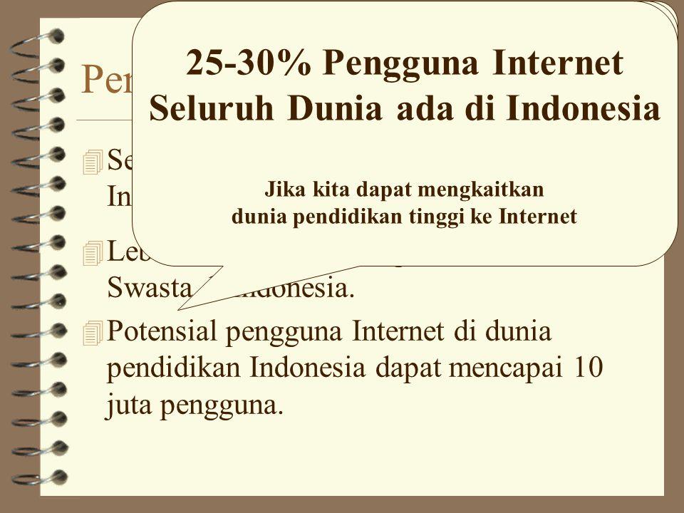 Pengembangan SDM 4 Sekitar 50-75 Universitas Negeri di Indonesia.