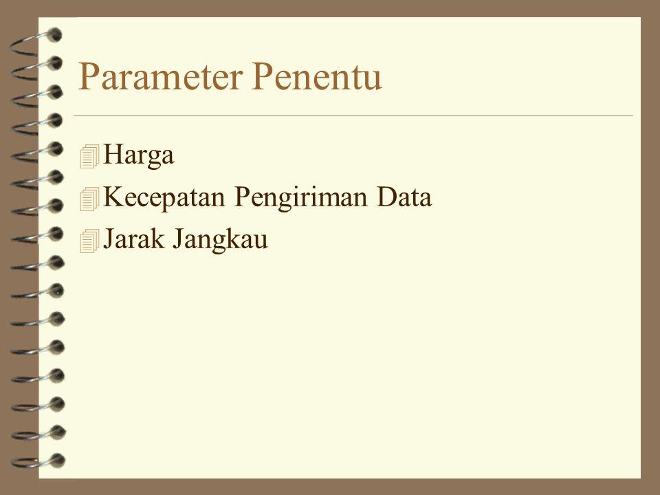 Parameter Penentu 4 Harga 4 Kecepatan Pengiriman Data 4 Jarak Jangkau