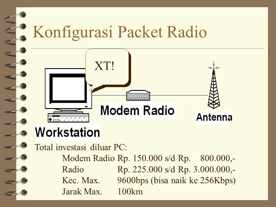 Konfigurasi Packet Radio XT.Total investasi diluar PC: Modem RadioRp.