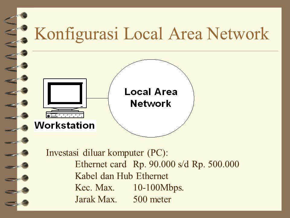 Konfigurasi Local Area Network Investasi diluar komputer (PC): Ethernet cardRp.