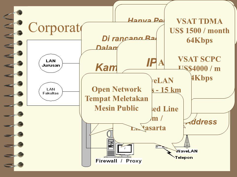 Corporate / Campus Internet LAN Di Dalam Universitas Tidak Perlu di Ubah ITB: Server Novell dengan 2 Card Ethernet - sebagai Router Hanya Perlu Penambahan Software Internet Di rancang Backbone Dalam Gedung / Kampus Firewall / Proxy 486/586 Untuk: Security & Penghematan IP Address Kampus Network di balik Firewall Menggunakan Kelas A 10.x.x.x IP Dari ISP hanya beberapa buah saja Bisa Memilih Antara 3 Alternatif VSAT TDMA US$ 1500 / month 64Kbps VSAT SCPC US$4000 / m 64Kbps WaveLAN 2Mbps - 15 km US$4000 / node Sewa Leased Line Telkom / Lintasarta Open Network Tempat Meletakan Mesin Public