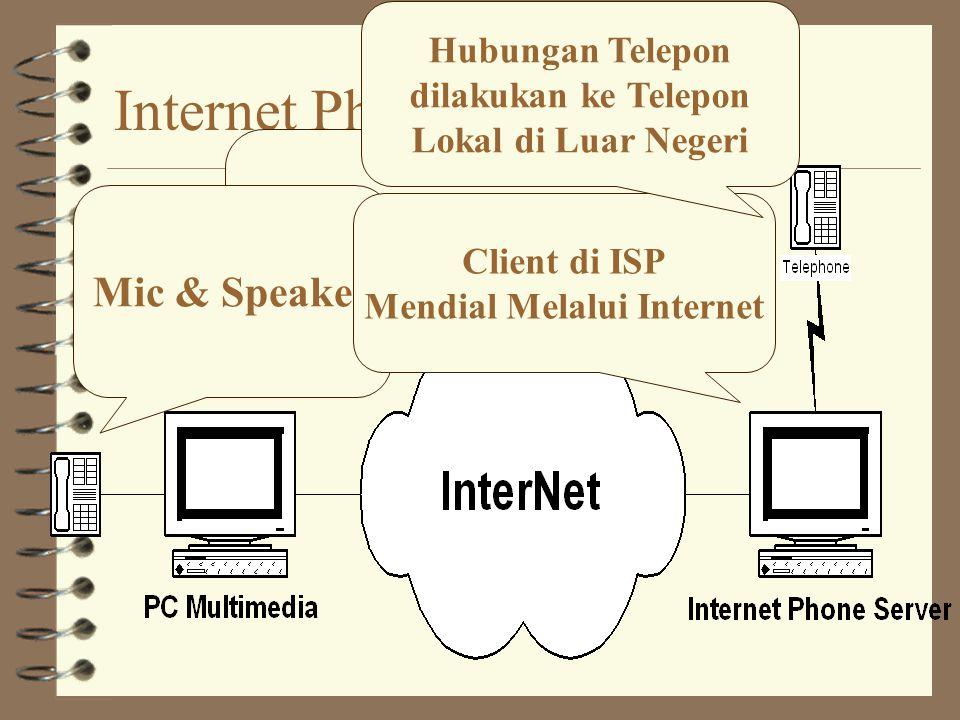 Internet Phone PC Multimedia + Soundblaster Mic & Speaker Client di ISP Mendial Melalui Internet Hubungan Telepon dilakukan ke Telepon Lokal di Luar Negeri
