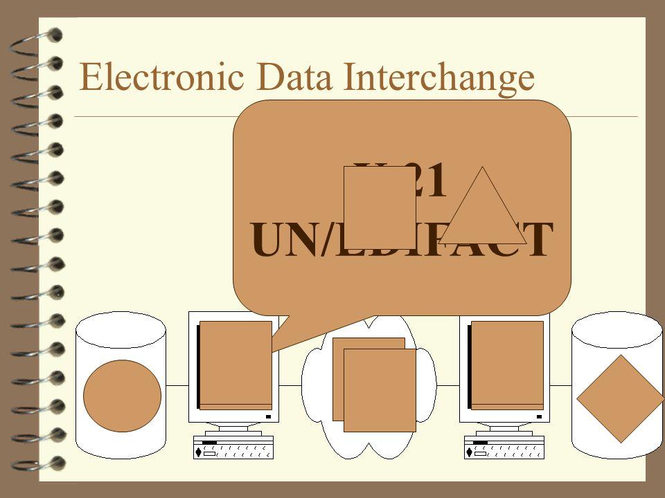 Electronic Data Interchange X.21 UN/EDIFACT