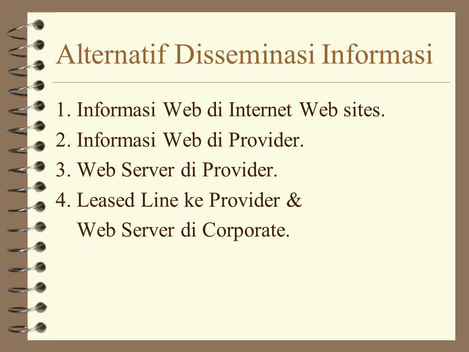 Alternatif Disseminasi Informasi 1.Informasi Web di Internet Web sites.