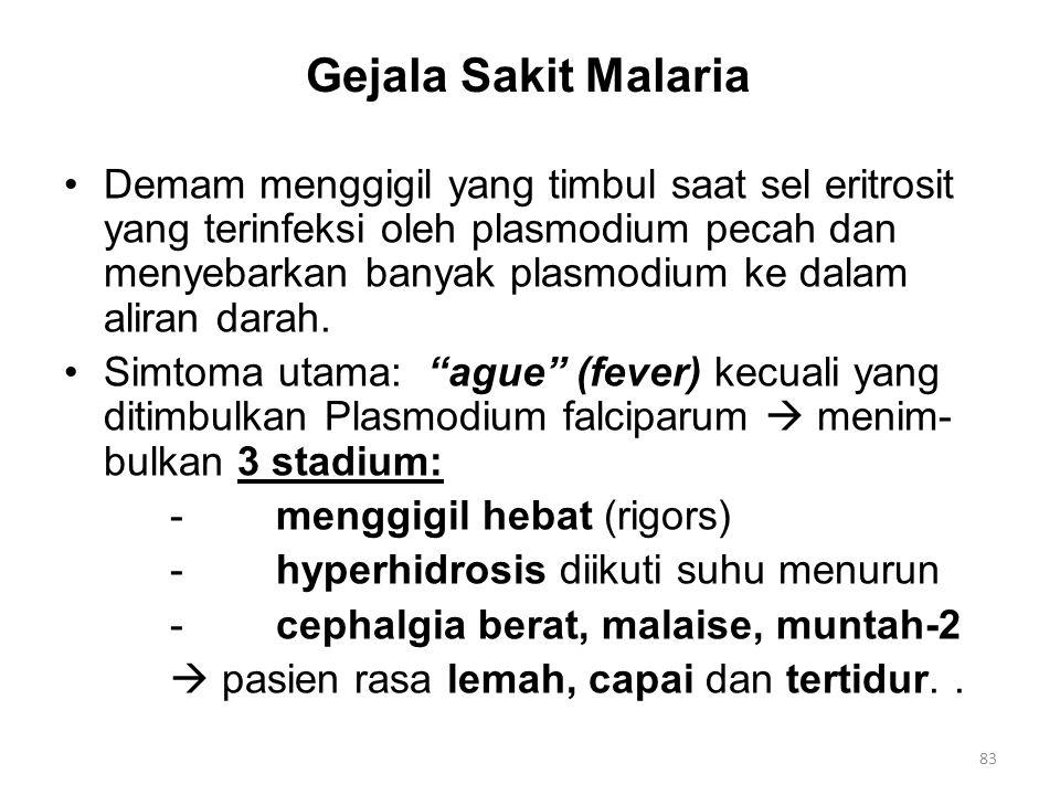 Plasmodium Vivax, Ovale dan Malariae Pl.