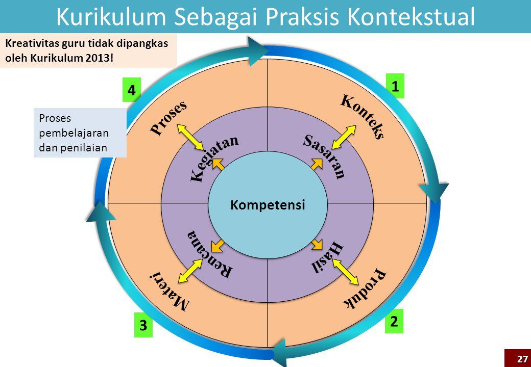 III. Proses Pembelajaran