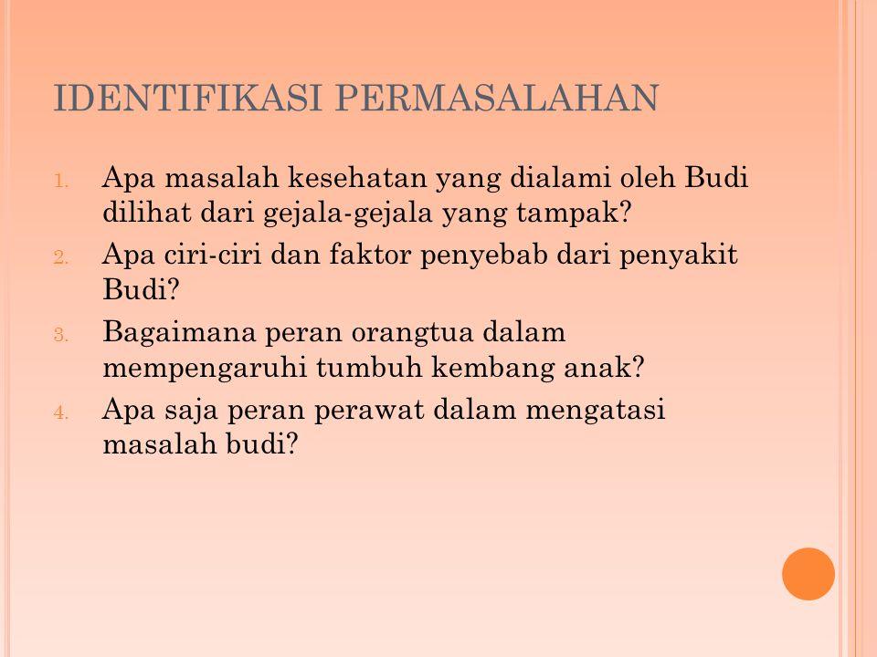 PENYELESAIAN MASALAH 1.