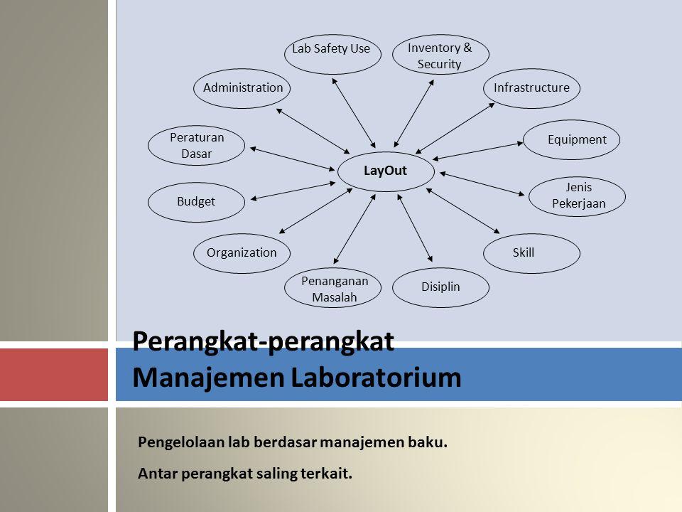 Definisi LABORATORIUM PP 60: tempat/ruang dimana mahasiswa, peneliti dan ilmuwan bekerja dengan peralatan untuk praktikum, pengujian dan penyelidikan terhadap benda/bahan.