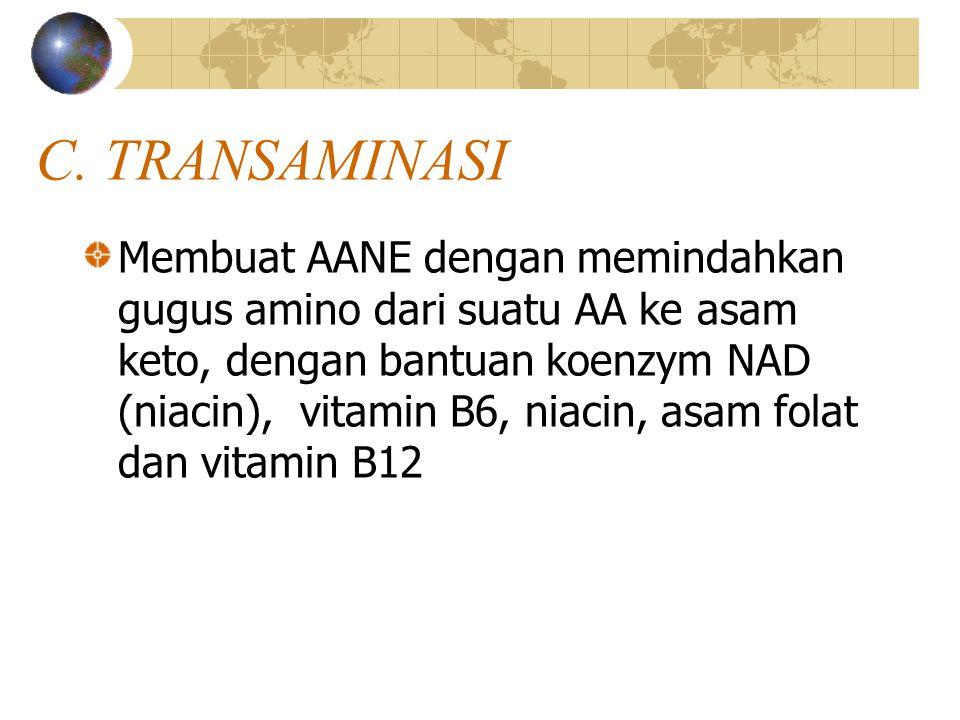 Transaminase untuk membuat AANE Gugus Gugus Gugus Gugus Samping samping samping samping C = O + H - C - NH2 H – C – NH2 + C = O COOH COOH COOH COOH A.