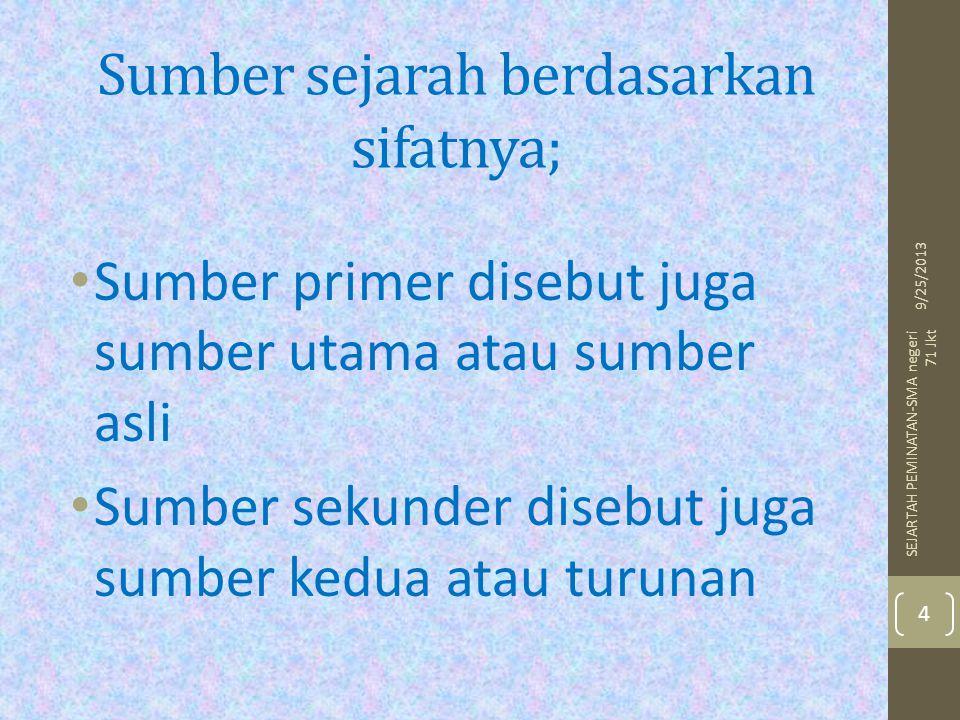 Contoh sumber tertulis dan sumber primer 9/25/2013 5 SEJARTAH PEMINATAN-SMA negeri 71 Jkt