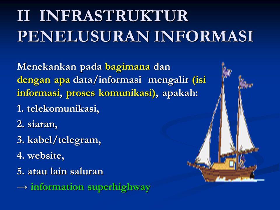 INFRASTRUKTUR PENELUSURAN INFORMASI (lanjutan) 1.Hardwares 2.Softwares 3.Databases 4.Global communication