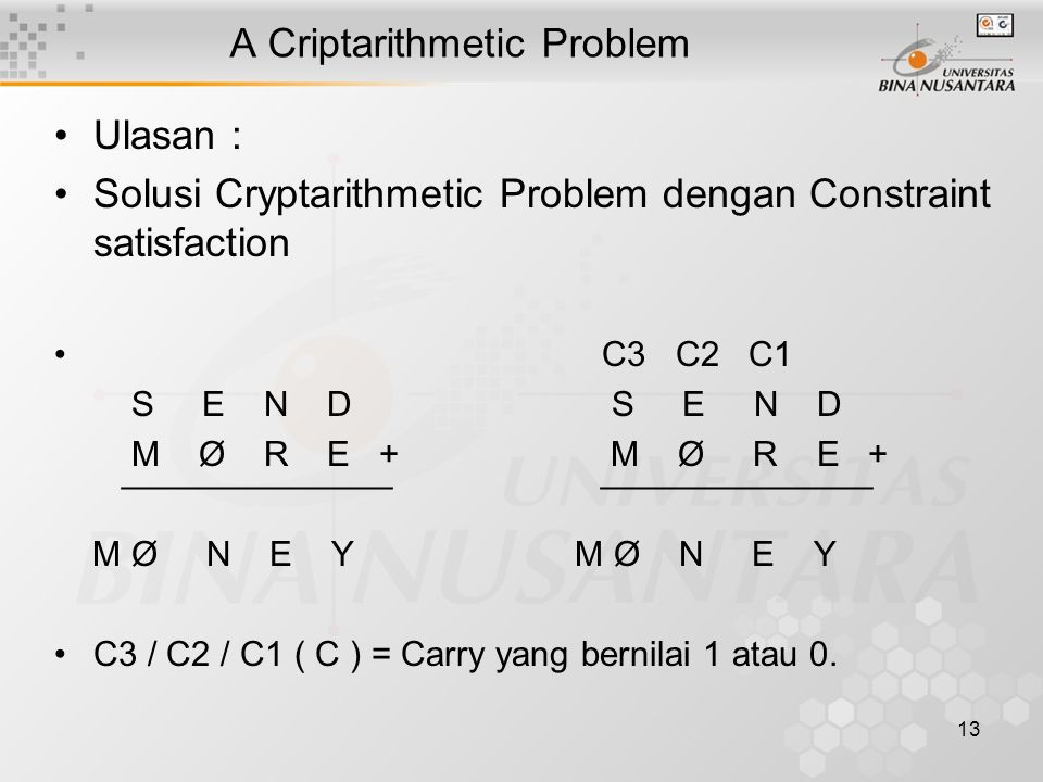 14 A Criptarithmetic Problem Initial state : [if !supportLists]  1.