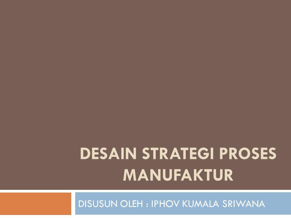 DESAIN STRATEGI PROSES MANUFAKTUR  Membutuhkan pengambilan keputusan dalam tiga daerah dasar, yaitu :  Proses manufaktur  Tanggapan permintaan  Perencanaan dan sistem kontrol