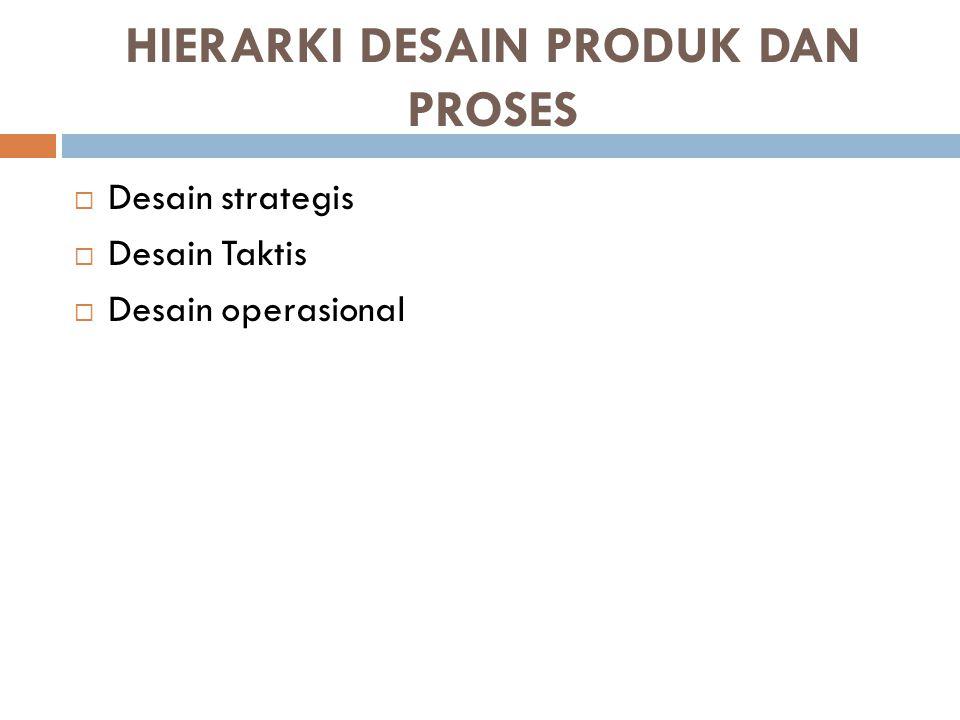 HIERARKI DESAIN PRODUK DAN PROSES Desain strategis:  Memiliki kerangka waktu jangka panjang (lebih dari dua tahun) dan lingkup yang luas  Terfokus pada line produk total dan keseluruhan organisasi manufaktur.