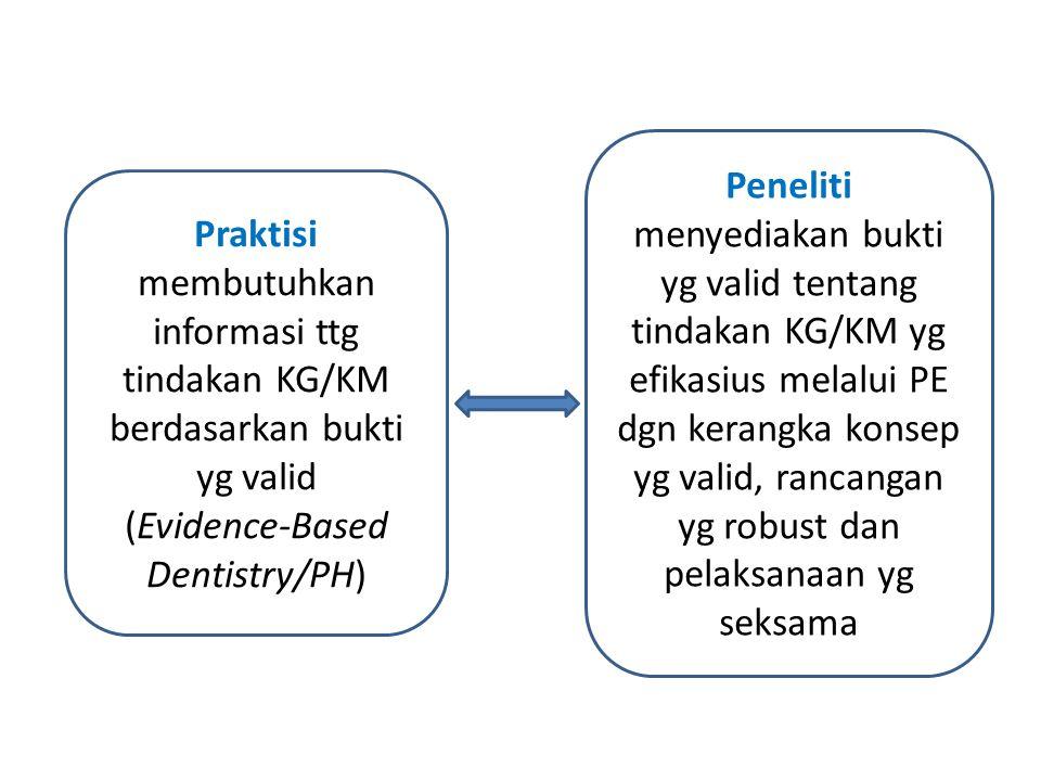 Kerangka Konsep yang Valid Mempunyai Expert Validity (EV) dan didukung oleh telaah pustaka yg valid (hasil SR).