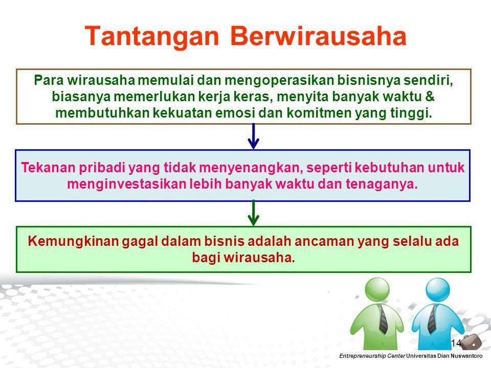 15 KESALAHAN FATAL WIRAUSAHA (10) 1.Ketidakmampuan manajemen.