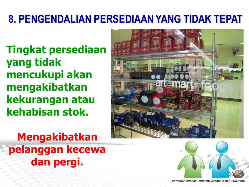 23 Menetapkan harga yg akurat adalah dengan mengetahui biaya pembuatan dan penyediaan produk & jasa.