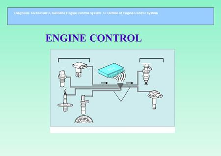 Diagnosis Technician >> Gasoline Engine Control System >> Outline of Engine Control System ENGINE CONTROL.