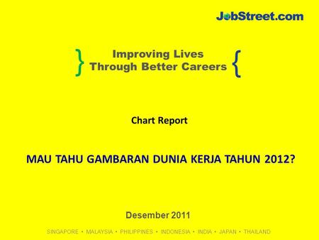 SINGAPORE • MALAYSIA • PHILIPPINES • INDONESIA • INDIA • JAPAN • THAILAND } { Improving Lives Through Better Careers MAU TAHU GAMBARAN DUNIA KERJA TAHUN.