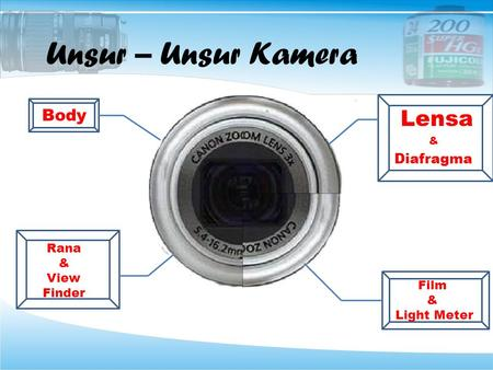 Unsur – Unsur Kamera Lensa & Diafragma Body Rana & View Finder Film & Light Meter.