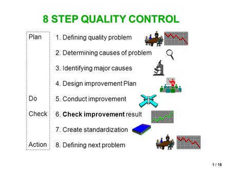 1 / 16 8 STEP QUALITY CONTROL 1. Defining quality problem 2. Determining causes of problem 3. Identifying major causes 4. Design improvement Plan 5. Conduct.