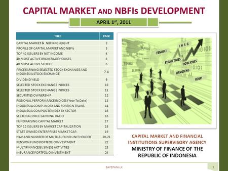 BAPEPAM-LK1 TITLEPAGE CAPITAL MARKET & NBFI HIGHLIGHT2 PROFILE OF CAPITAL MARKET AND NBFIs3 TOP 40 ISSUERS BY NET INCOME4 40 MOST ACTIVE BROKERAGE HOUSES5.