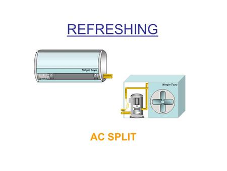 REFRESHING AC SPLIT Ningin Toyo. BASIC REFRIGERANT CYCLE EVAPORATOR CONDENSER SIGHT GLASS FILTER DRYER EXPANTION COMPRESSOR HEAT REJECTION HEAT ABSORPTION.