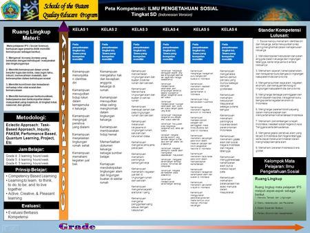 Ilmu Pengetahuan Sosial Kelas Iv Semester I Ppt Download