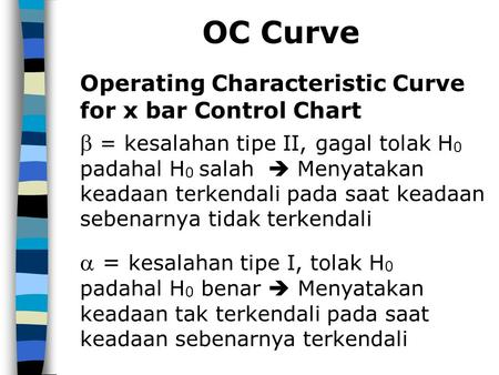 OC Curve Operating Characteristic Curve for x bar Control Chart