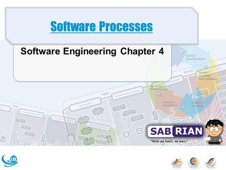 Software Engineering Chapter 4
