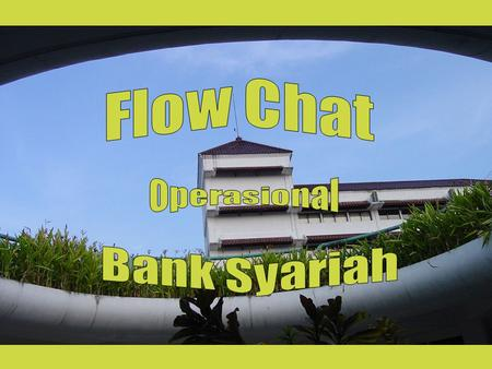 Flow Chat Operasional Bank Syariah.