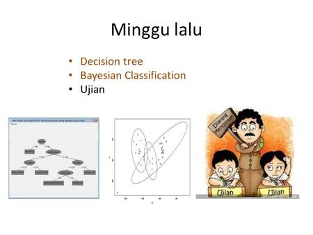 Minggu lalu Decision tree Bayesian Classification Ujian.
