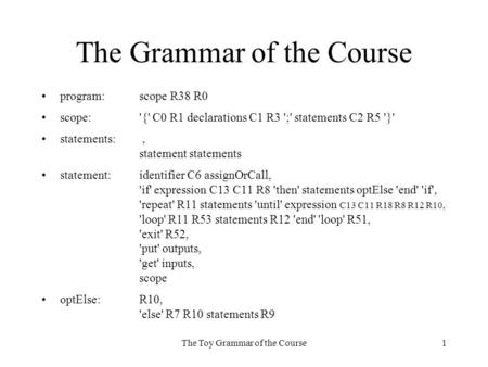The Toy Grammar of the Course1 The Grammar of the Course program: scope R38 R0 scope:'{' C0 R1 declarations C1 R3 ';' statements C2 R5 '}' statements:,
