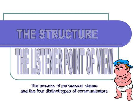 The process of persuasion stages and the four distinct types of communicators The process of persuasion stages and the four distinct types of communicators.