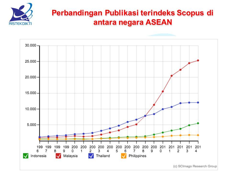 Perbandingan Publikasi terindeks Scopus di antara negara ASEAN