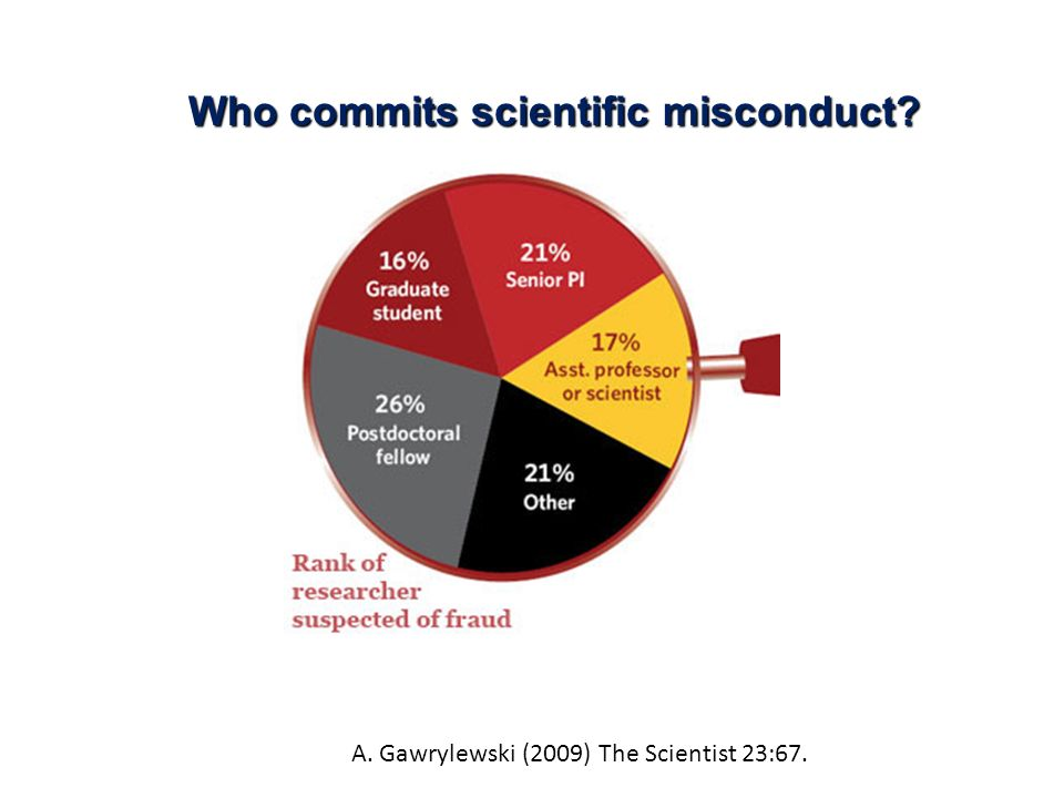 Who commits scientific misconduct