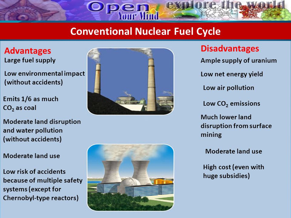 Conventional Nuclear Fuel Cycle