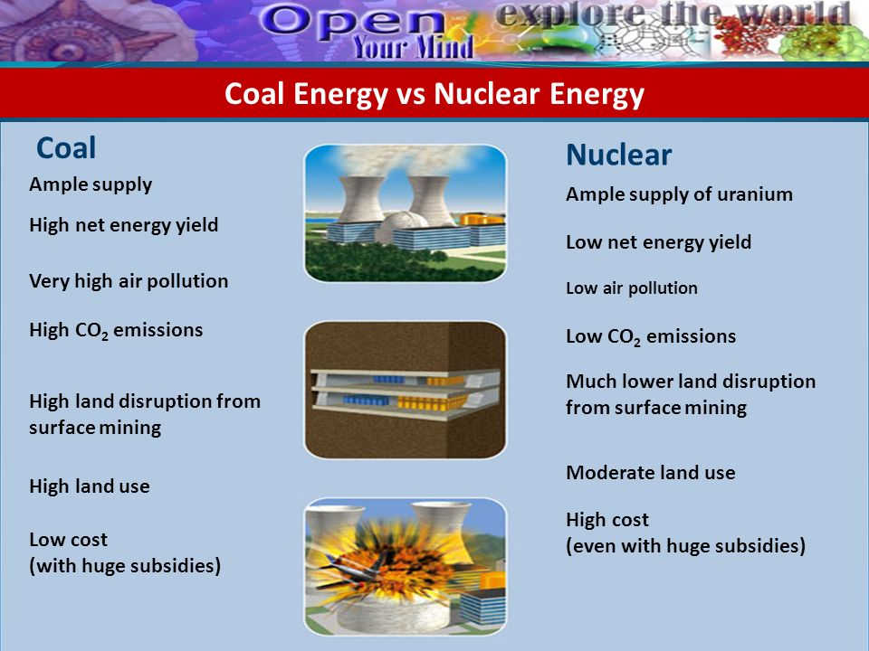 Coal Energy vs Nuclear Energy